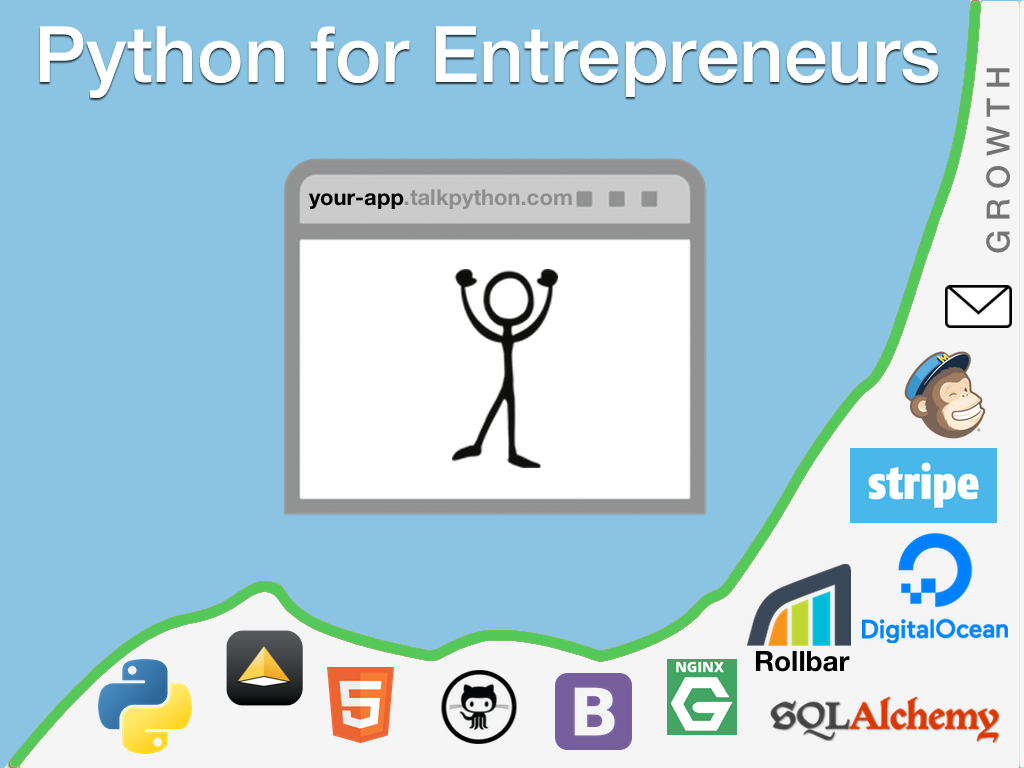 Course: Python for Entrepreneurs